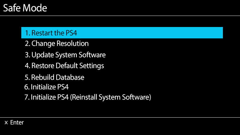 PS4 Won't Turn On - PS4 Blue Light of Death Fix Playstation 4